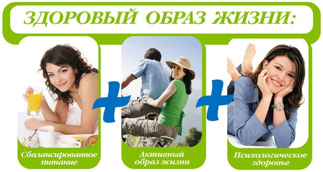 Факторы, влияющие на здоровье. Образ жизни.