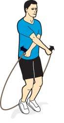Вращение скакалки скрестно в художественной гимнастике