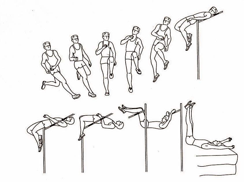 Прыжок фосбери-флоп. Методика обучения прыжку способом «фосбери-флоп»