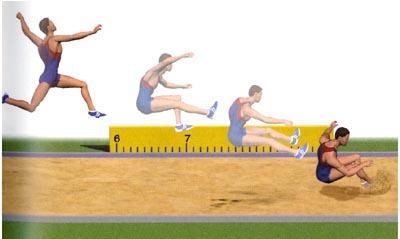 Виды спорта, преимущественно развивающие силу и скоростно-силовые качества. Прыжки,бег и метания.